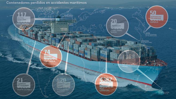 Productos químicos, carga no declarada: ¿Qué transportan los barcos naufragados? (Infografía)