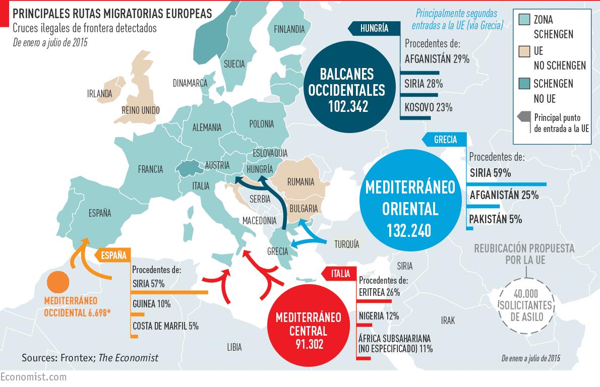 listo La 'Gran Migración': rutas de los refugiados hacia Europa (infografía)
