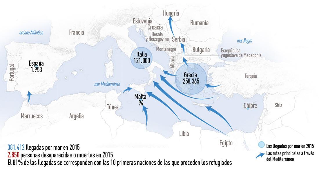 Infografías: El desventurado flujo migratorio a Europa, en cifras