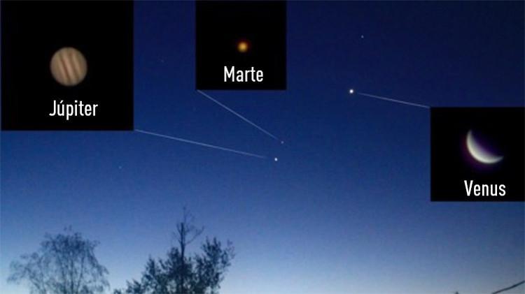 Espectáculo astronómico: Júpiter pasará este fin de semana con Marte