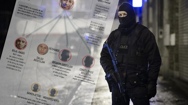 La red del terror al descubierto: Todo sobre los terroristas de los ataques de París