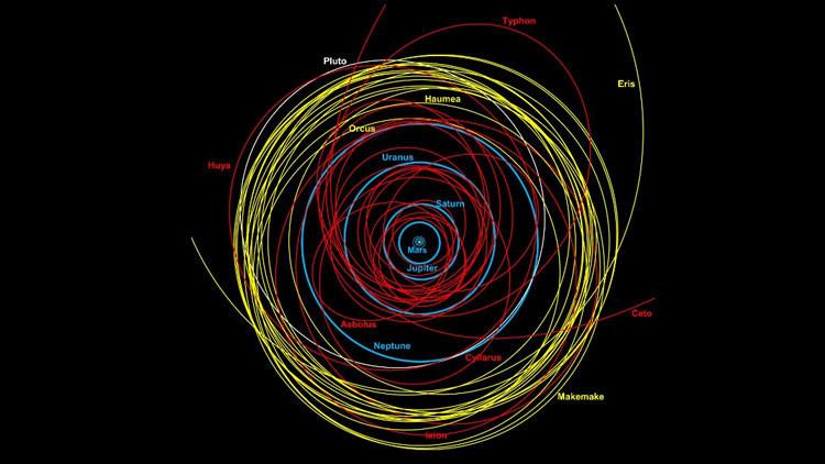 """""""Impacto inevitable"""": Cometas gigantes podrían acabar con la humanidad"""