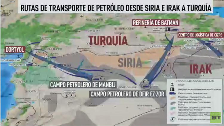 Mapa Rutas de transporte de petróleo desde Siria e Irak a Turquía