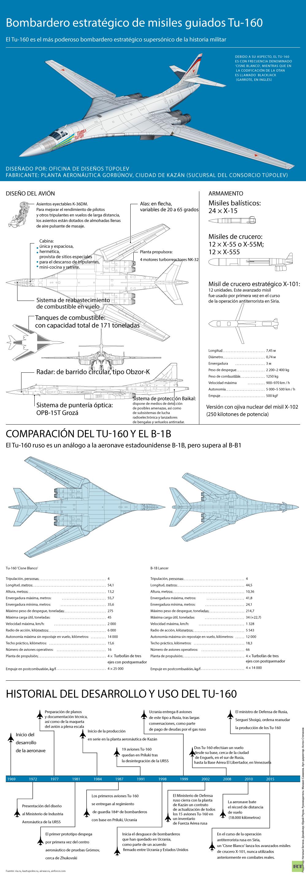 Tupolev Tu-160 (Bombardero pesado supersónico de geometría variable  Rusia) - Página 2 56631fd9c46188cb308b45f7