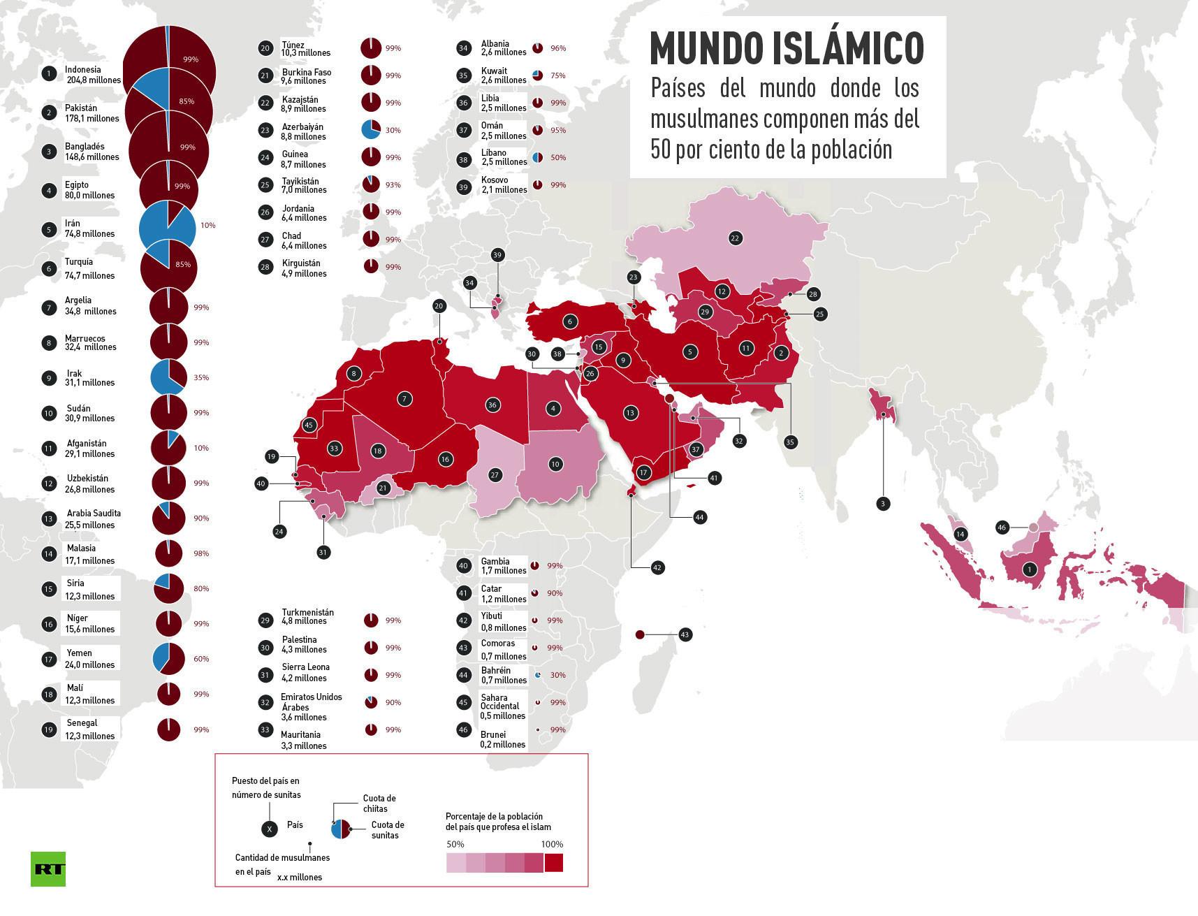 Caja de Pandora El conflicto religioso en Oriente Medio puede