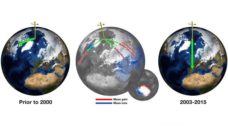 El Polo Norte se desplaza 'a todo gas' hacia el meridiano cero