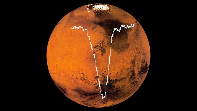 La NASA descubre átomos de oxígeno en la atmósfera de Marte por primera vez en 40 años