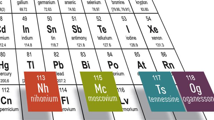 Ya tienen nombre as sern llamados los cuatro nuevos elementos de ya tienen nombre as sern llamados los cuatro nuevos elementos de la tabla urtaz Images