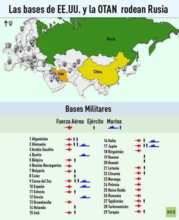Noticias sobre la amenaza de la tercera gran guerra - Página 8 5759ba39c3618868548b4590