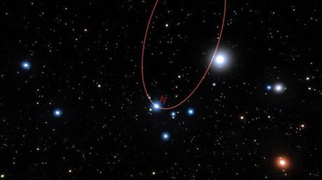 La imagen muestra las estrellas que orbitan el agujero negro supermasivo en el centro de la Vía Láctea