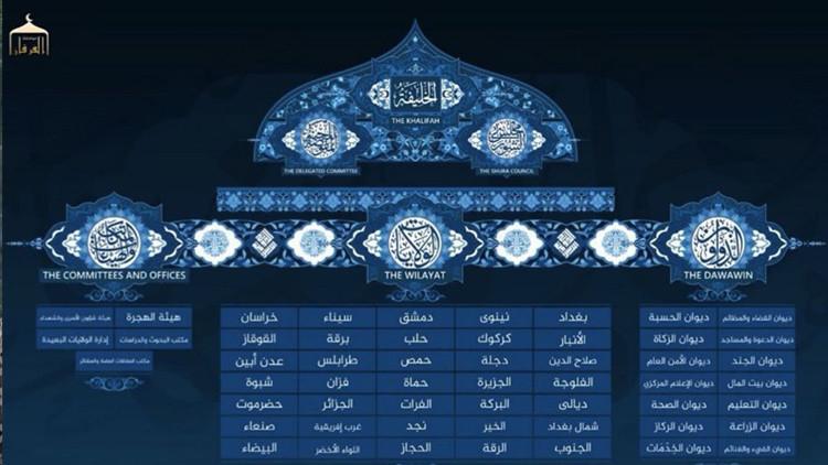 El Estado Islámico desvela su estructura en un video de propaganda