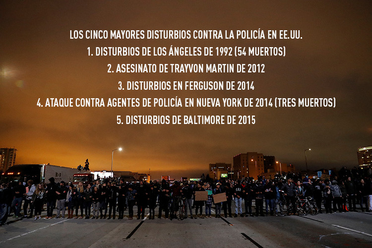 Los cinco mayores disturbios contra la Policía en EE.UU.