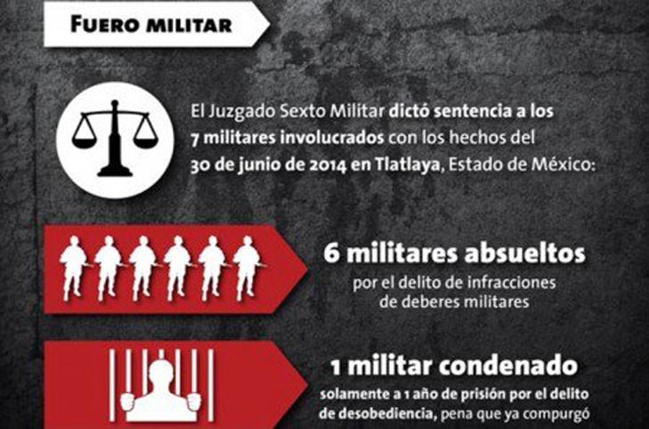 Infografía sobre impunidad en el caso Tlatlaya.
