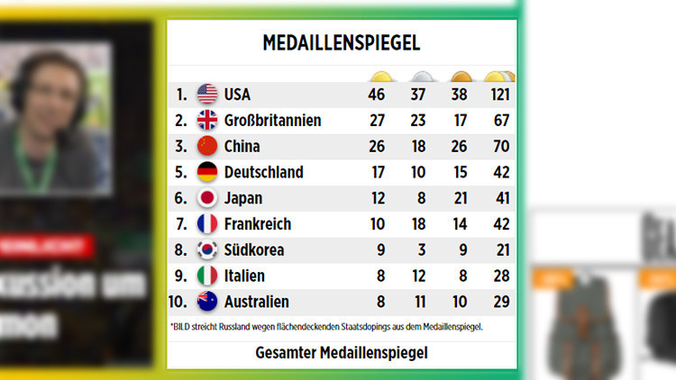 La inusual manera de un diario alemán de no decir que Rusia ha superado a Alemania en Río