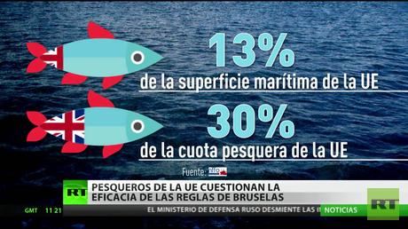 Pesqueros de la UE cuestionan la eficacia de las reglas de Bruselas