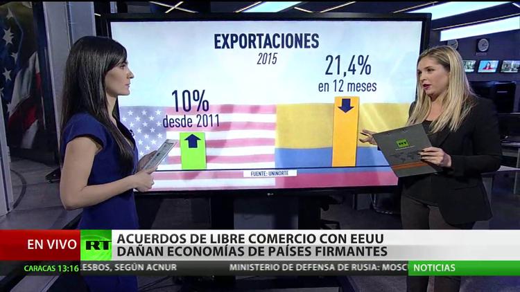 Los acuerdos de libre comercio con EE.UU. dañan las economías de los países firmantes