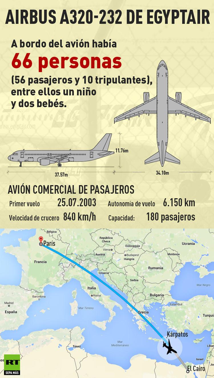 Hallados rastros de TNT en los escombros del vuelo siniestrado de EgyptAir