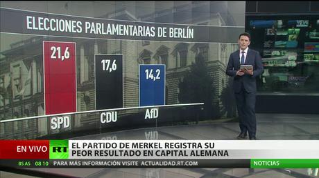 La CDU de Merkel registra su peor resultado en la capital alemana