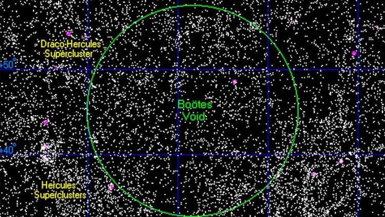 """""""Burbujas en el espacio"""": El universo está lleno de enormes agujeros"""