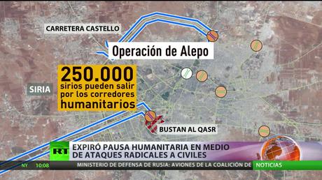 ¿Cómo transcurrió la pausa humanitaria en Alepo?
