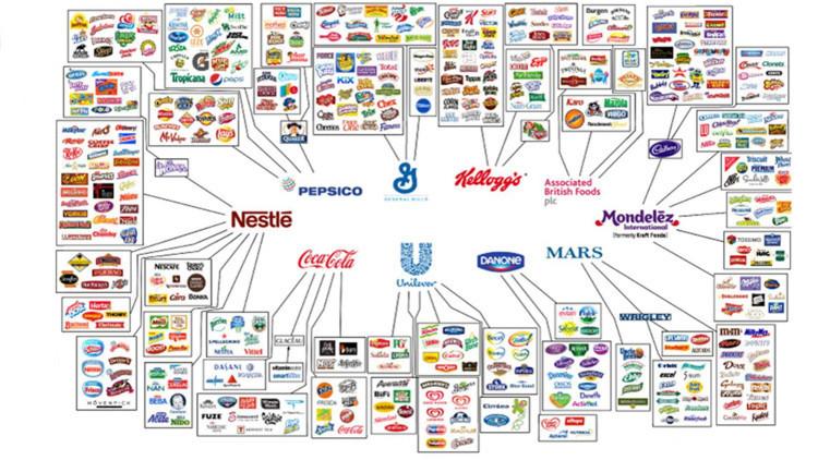 Las 10 megacorporaciones que controlan casi todo lo que compras