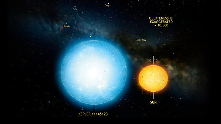 Este es el objeto más esférico jamás descubierto en el Universo
