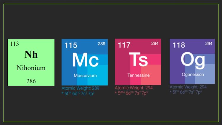 Establecen los nombres oficiales de los cuatro nuevos elementos de la tabla periódica
