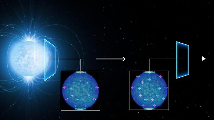 Encuentran la primera evidencia de un extraño efecto cuántico postulado hace 80 años