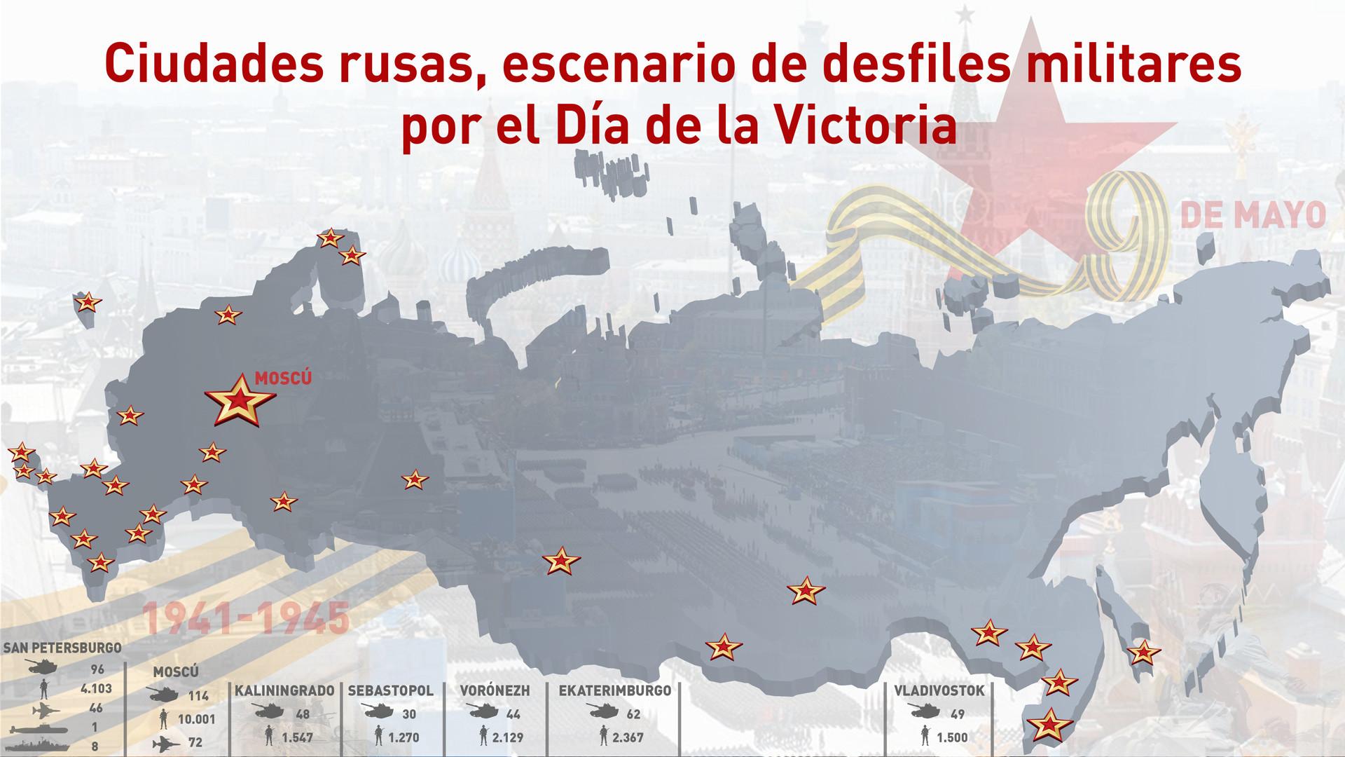 El novedoso armamento ruso que deslumbrará en el Desfile de la Victoria