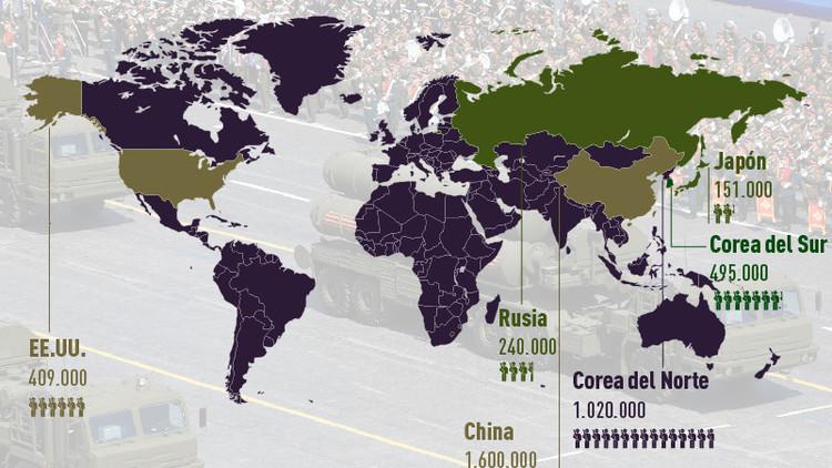 EE.UU., Rusia o Corea del Norte: ¿Qué país es más fuerte militarmente en Asia? (INFOGRAFÍA)