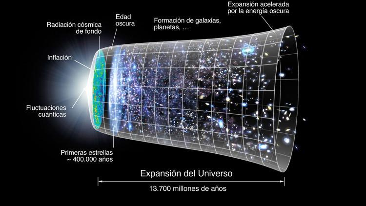 """Astrofísico: """"El Big Bang no es el comienzo del universo"""""""