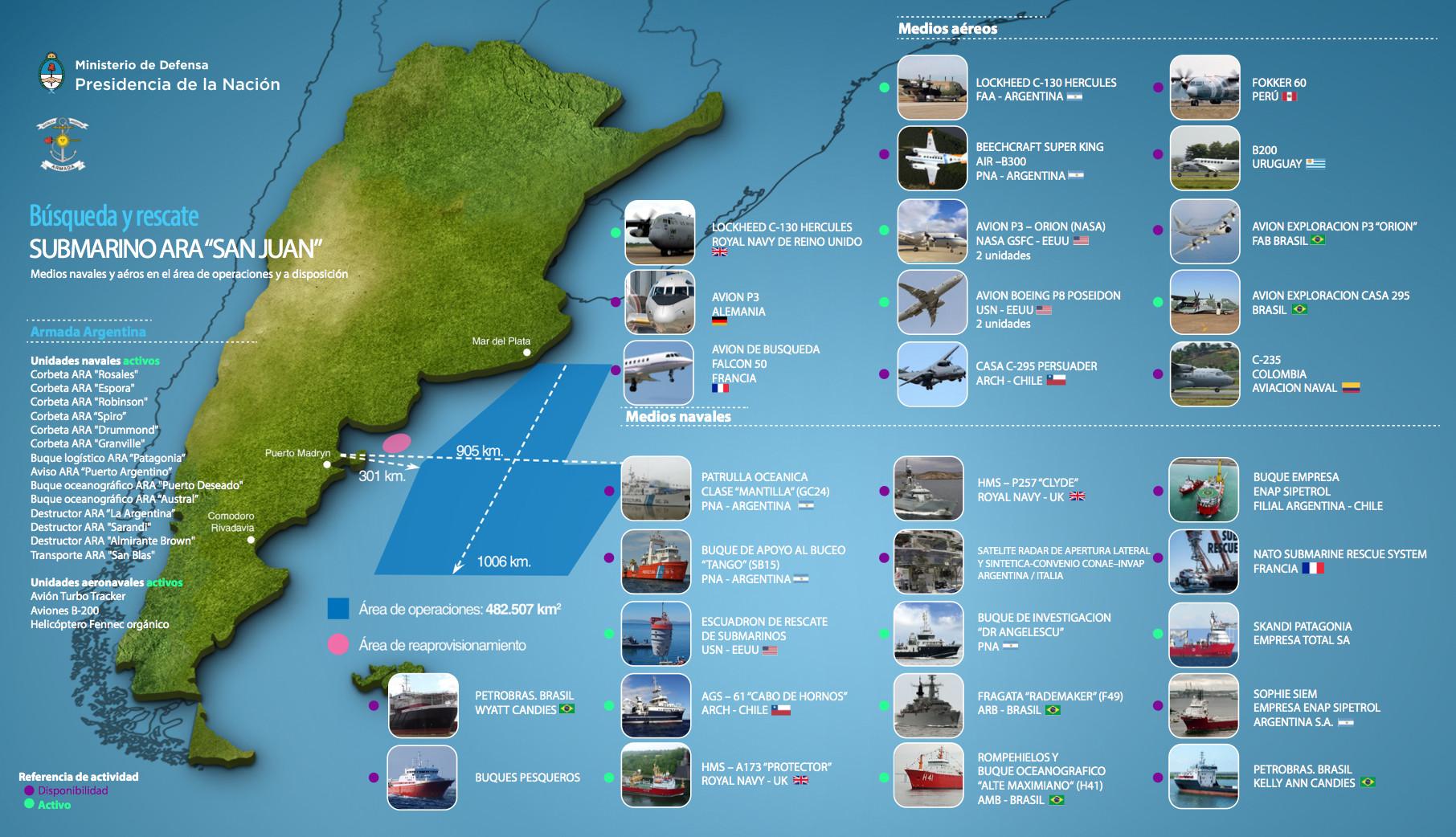 Ara San Juan, el ahora olvidado submarino Argentino desaparecido con 44 tripulantes a bordo 5a15dd03e9180f1f148b4567