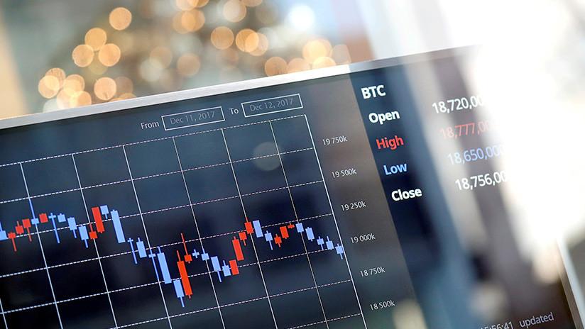 Nuevo golpe para el bitcóin: Cómo Facebook sacudió al mercado de las criptomonedas