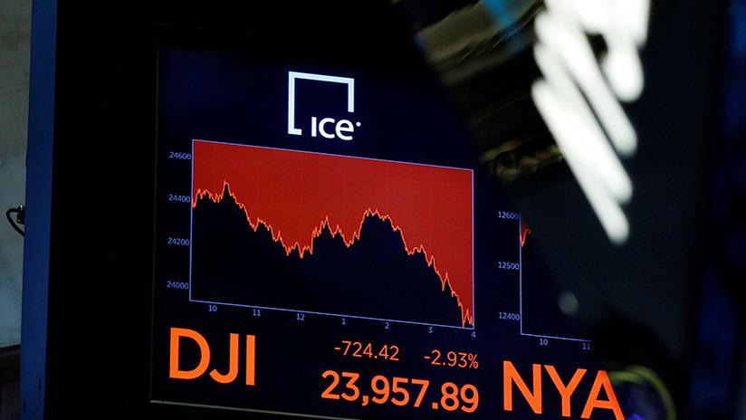 El Dow Jones cae 700 puntos en medio del temor a una guerra comercial
