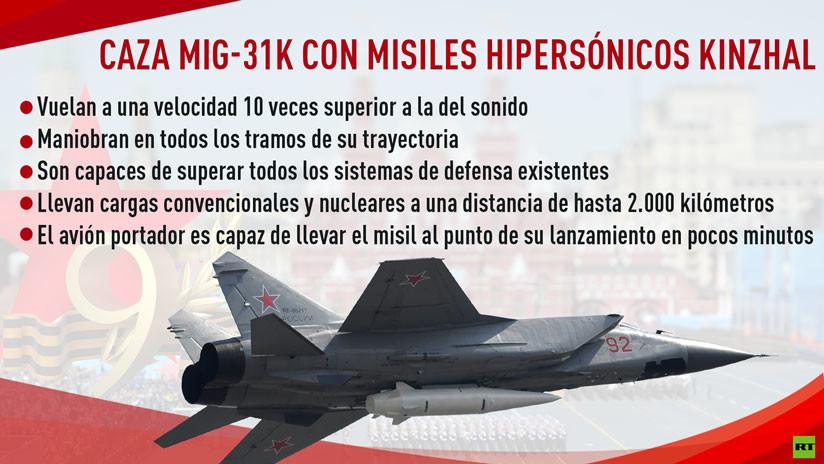 Nuevo misil hipersonivo Kinzhal.  5aedb4ece9180fcf018b4567
