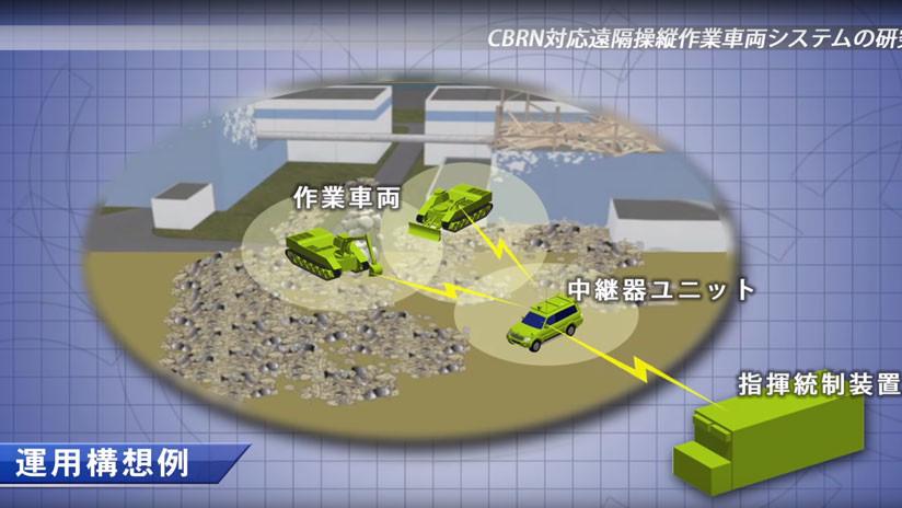 VIDEO: Japón confirma el desarrollo de un cañón electromagnético