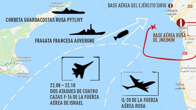 MAPA: Rusia enseña en pantalla las maniobras del avión ruso derribado y los cazas israelíes