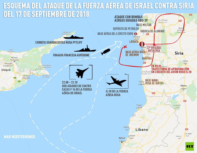 Misiles sirios derriban avión ruso en el Mediterráneo