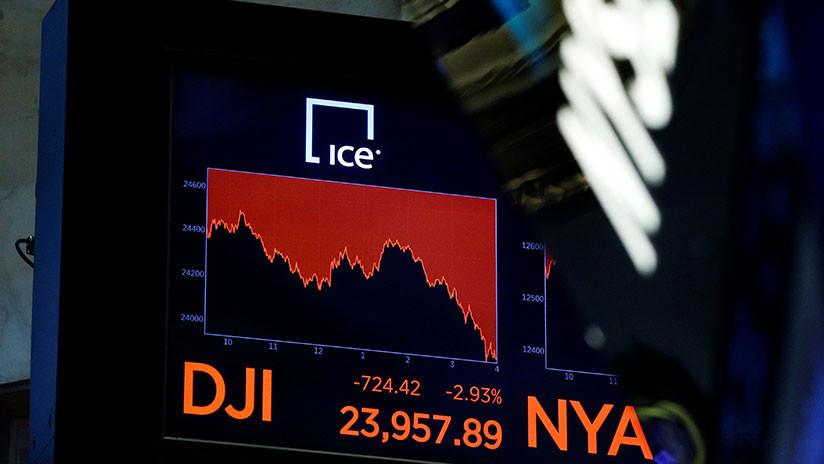 El índice Dow Jones cae más de 600 puntos y pierde todas las ganancias de este año
