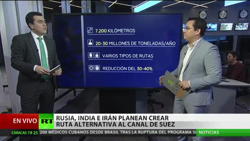 Rusia, Irán e India planean crear una ruta alternativa al Canal de Suez