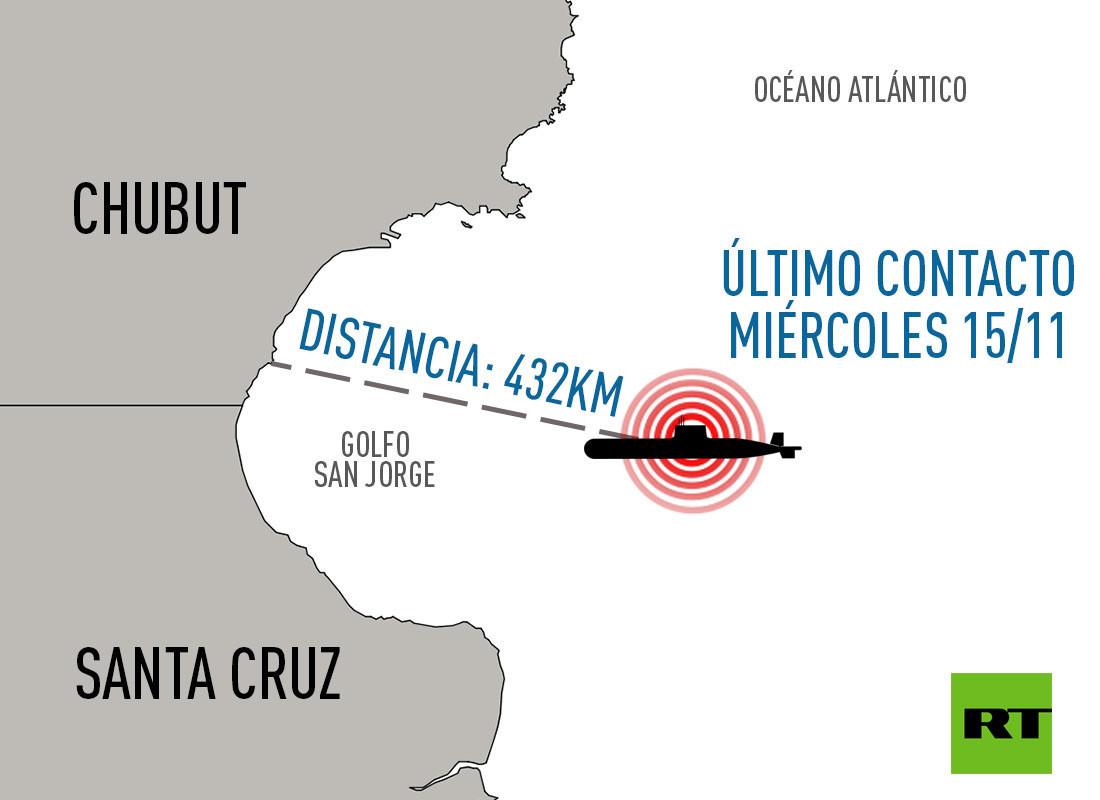 Ara San Juan, el ahora olvidado submarino Argentino desaparecido con 44 tripulantes a bordo - Página 6 5bef9833e9180fb87d8b4569