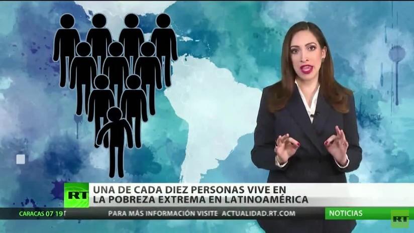 Uno de cada diez latinoamericanos vive en la pobreza extrema