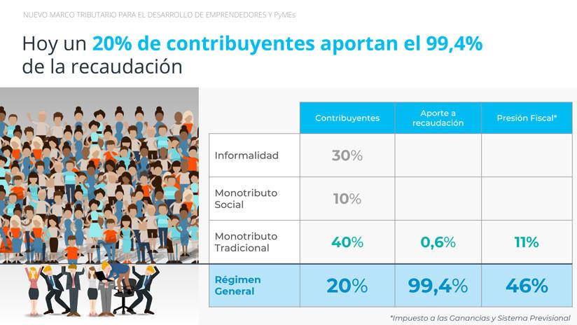 La imagen de un documento del Ministerio de Producción argentino que genera repudio en las redes