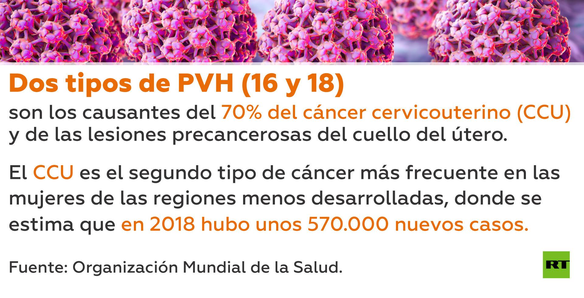 cancer de utero se cura