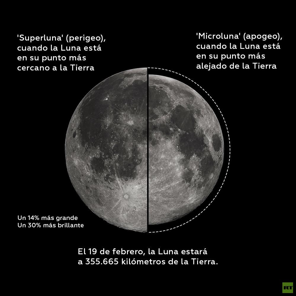 Superluna de nieve podrá observarse este 19 de febrero