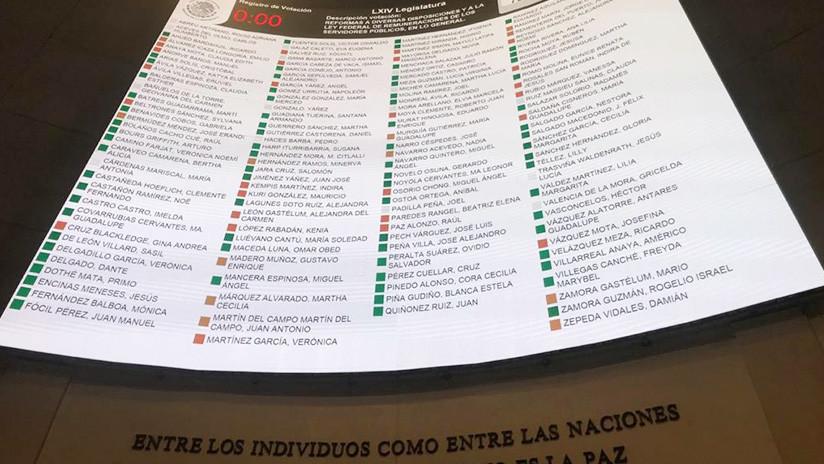 El Senado mexicano aprueba ley que impide a funcionarios ganar más que el presidente