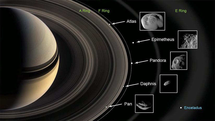 ¿Por qué las minilunas de Saturno tienen forma de ravioli y no son del mismo color?