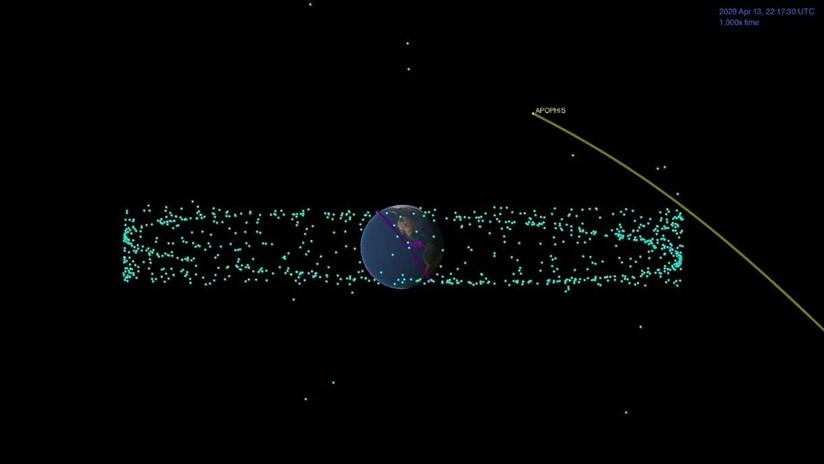 Un asteroide de más 300 metros pasará muy cerca de la Tierra dentro de una década