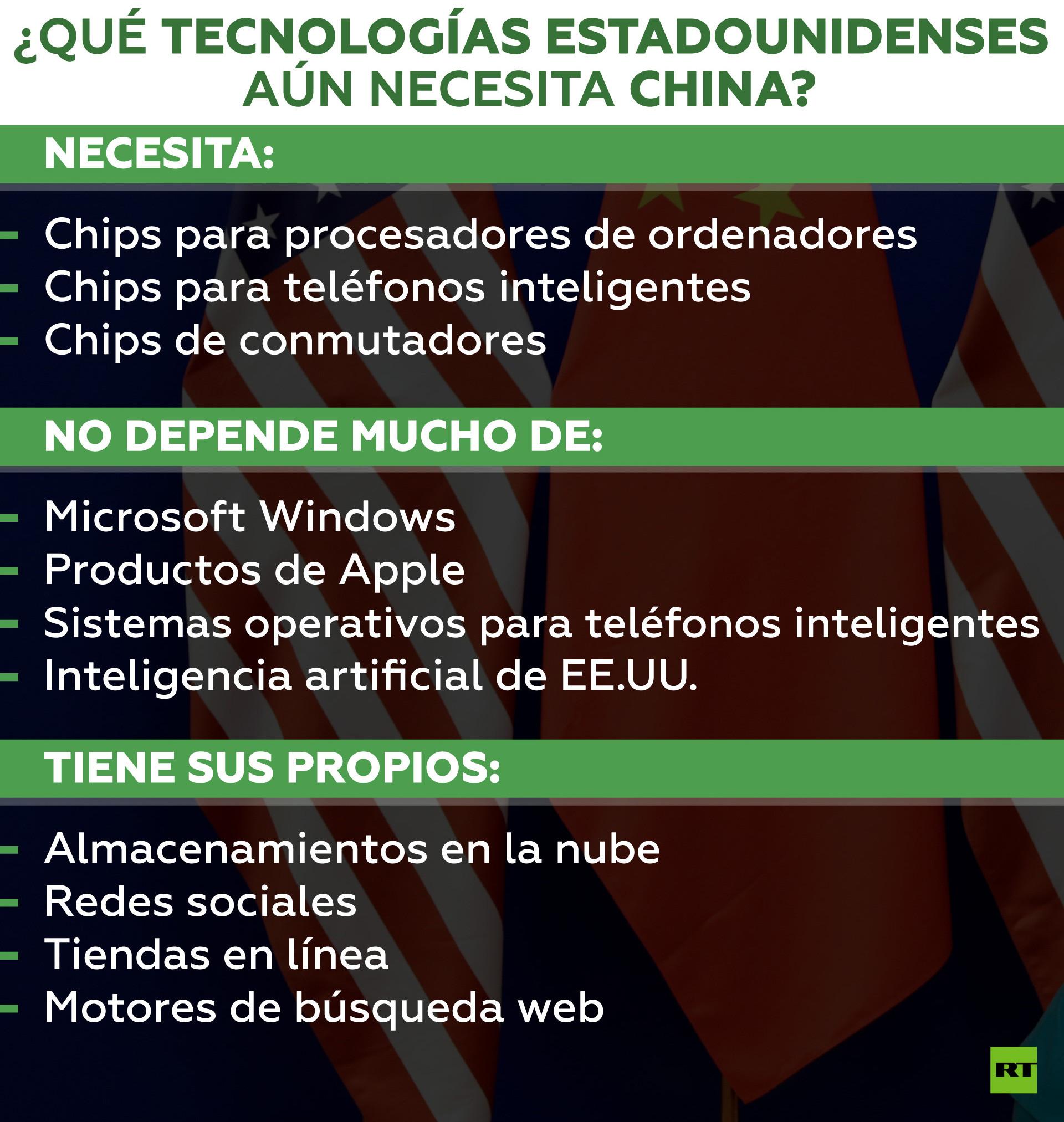CHINA/EEUU