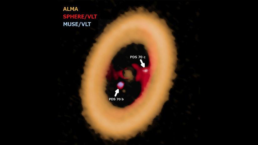 Descubren el prenacimiento de lunas alrededor de un planeta a 370 años luz de la Tierra